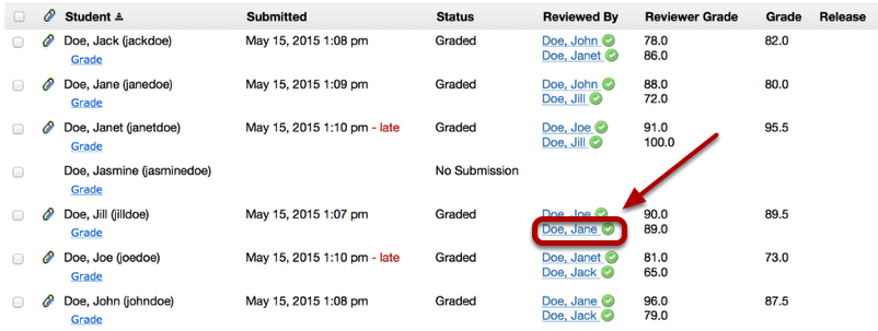 Grading: - To view the student reviewer comments, click the name of the student reviewer