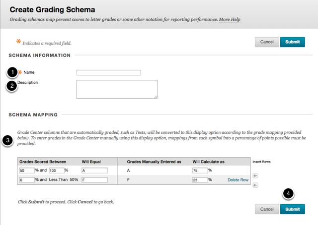 Step 4a - Create Grading Schema Page