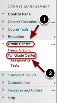 Image of the Blackboard Control Panel open at the Grade Center heading with the following annotations: 1.Click on Grade Center.2.Select Full Grade Center.