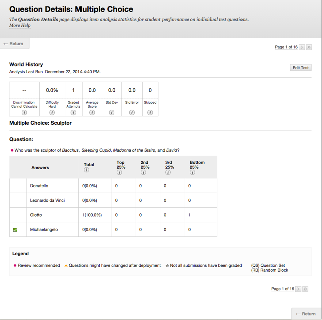 Image of the question details screen.