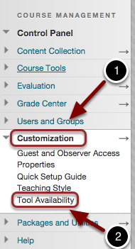 Image of the Blackboard control panel with the following annotations: 1.Click on Customization.2.Select Tool Availability.