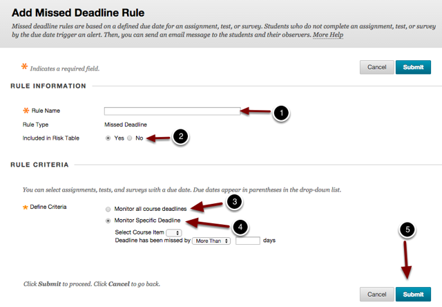 Image of the Add Missed Deadline Rule screen with the following annotations: Rule information allows instructors to modify the name of the rule.1.Rule Name: Enter a name for the rule here.2.Includine in Risk Table: Select Yes to create a column in the Risk table to allow you to view. Rule Criteria allows instructors to modify the rule settings.3.Monitor all course activity deadlines: Select this option to monitor all due dates. Selecting this option will cause another option to appear, asking instructors to specify the number of days for assignments to be past due before showing the student as at risk.4.Monitor Specific Deadline: Select this option to select an individual graded item to identify students who have not submitted work for grading.  Use the dropdown menu labeled Select Course Item to select the desired item, and then enter the number of days after the deadline has been missed.5.When finished setting up the rule, click the Submit button to create the rule.