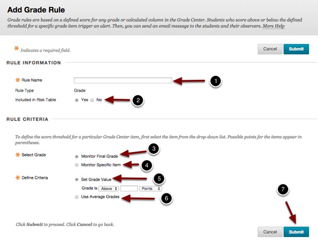 Image of the Add Grade Rule screen with the following annotations: 3.Select Grade: Monitor Final Grade: Select this option to monitor students based on their final course grade, as designate by the column that is set as an external grade.4.Select Grade: Monitor Specific Item: Select this option, and use the dropdown menu that appears below this option to select the desired grade column.5.Define Criteria: Set Grade Value: Select this option if you want to specify a threshold at which the system would generate a report based on a specified grade.  Enter the desired score or percentage in the space provided, and use the dropdown menus to select whether the report would be generated based on points or percentages, or whether to report higher or lower scores.6.Define Criteria: Use Average Grades: Select this option to base the report on average grades, and whether to generate reports for students performing above or below the average.7.When finished, click the Submit button to create the rule.