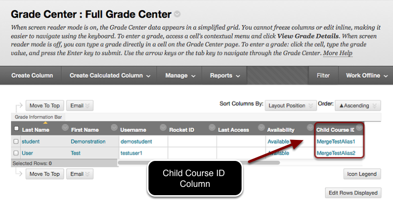 Image of the Blackboard Full Grade Center with a red rectangle around a column labled Child Course ID with an arrow pointing to the column and text indicating that it is a Child Course ID column.