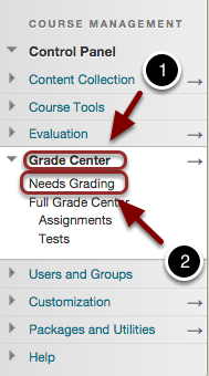Image of the Blackboard Control Panel open at the Grade Center heading with the following annotations: 1.Click on Grade Center.2.Select Needs Grading