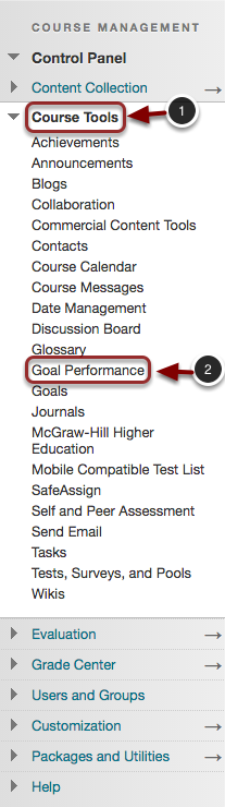 Image of the Blackboard Control Panel with the following annotations: 1.Open the Control Panel and click on Course Tools.2.Select Goal Performance from the Course Tools section.