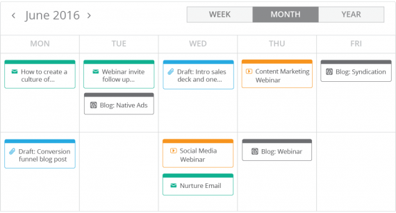 why content marketing projects need project managers scribblelive