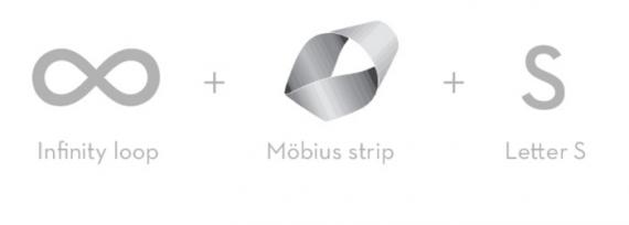 infinity-mobius