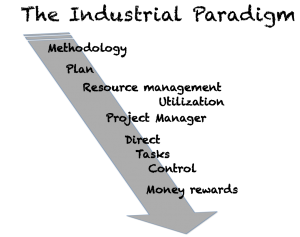 Grafx - Paradigm shift (Industrial)