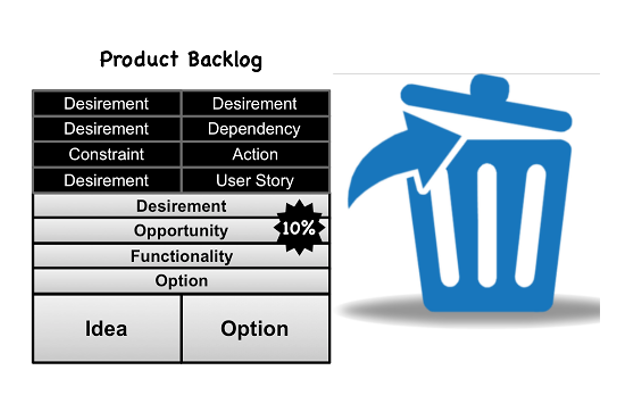 Good Product Owners Delete Product Backlog Items