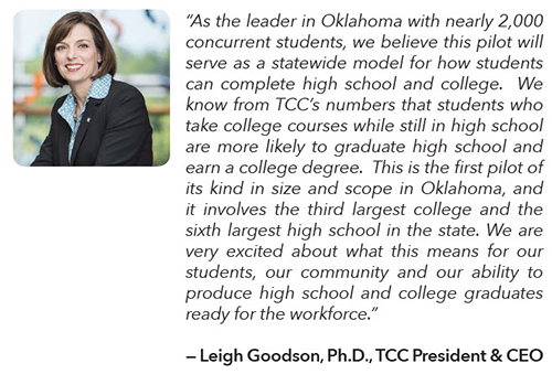 "As the leader in Oklahoma with nearly 2,000 concurrent students, we believe this pilot will serve as a statewide model for how students can complete high school and college.  We know from TCC's numbers that students who take college courses while still in high school are more likely to graduate high school and earn a college degree.  This is the first pilot of its kind in size and scope in Oklahoma, and it involves the third largest college and the sixth largest high school in the state. We are very excited about what this means for our students, our community and our ability to produce high school and college graduates ready for the workforce.""     — Leigh Goodson, Ph.D., TCC President"