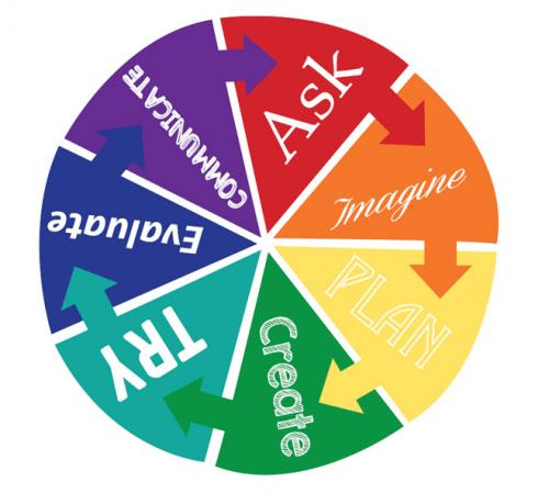 STEM wheel
