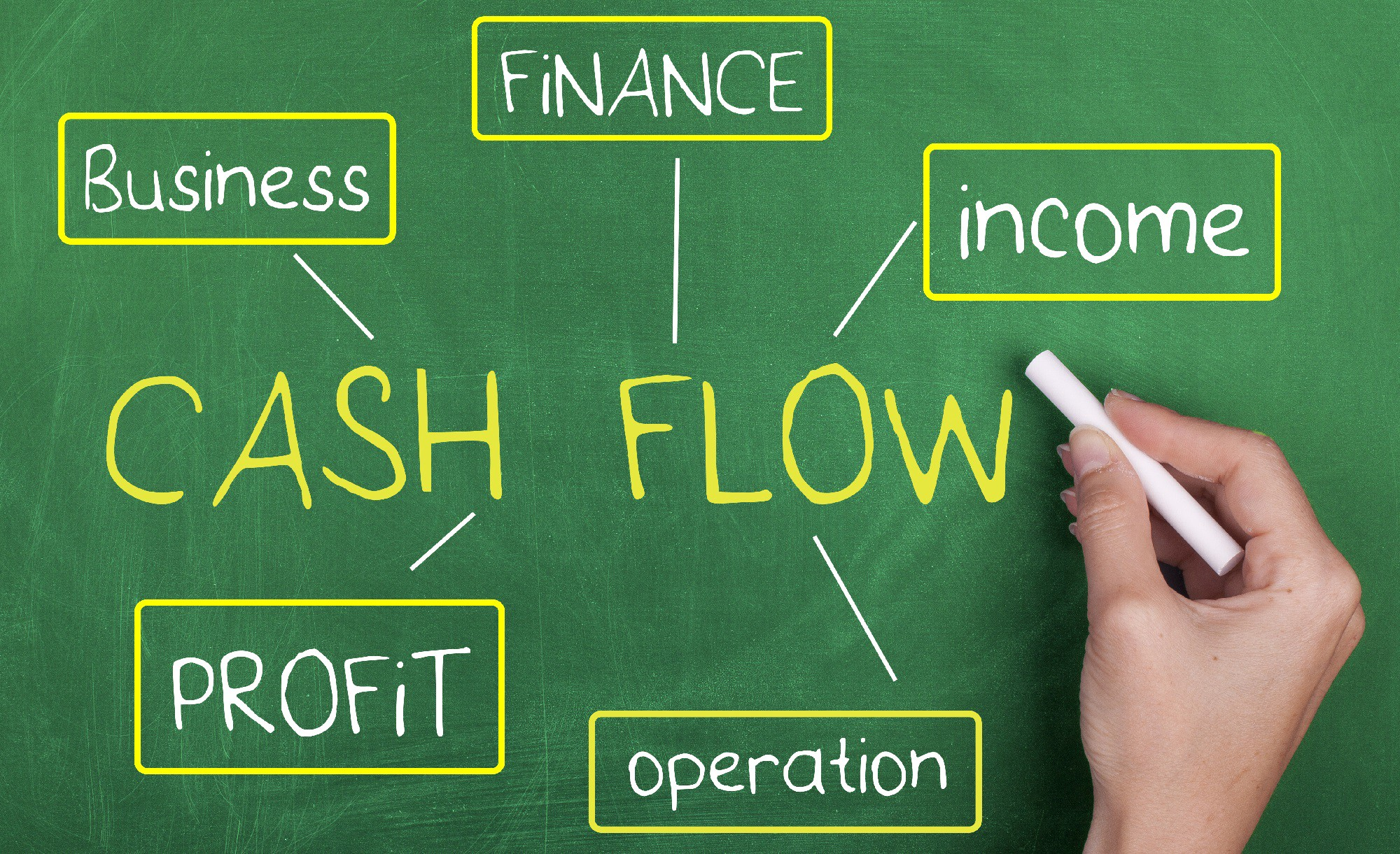 No_cash_flow_gaps