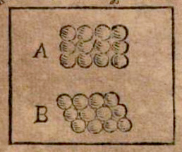 Excerpted figure from a 1611 Frankfurt printing of Johannes Kepler's Strena Seu De Niue Sexangula