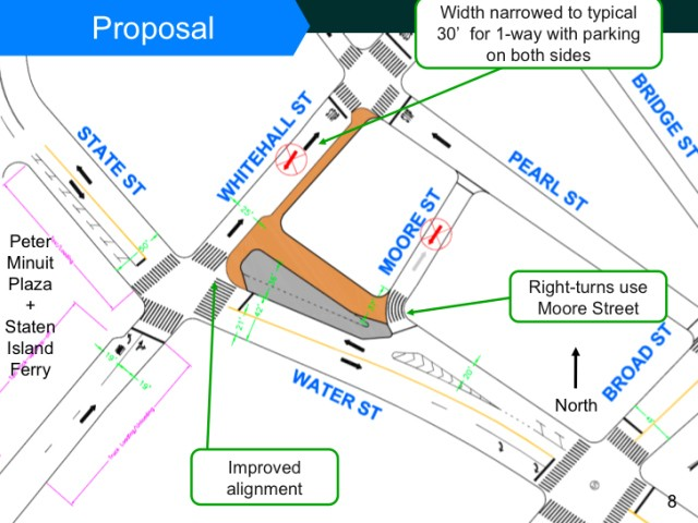 The city plans to narrow Whitehall and Water Streets to make the intersection easier for drivers and pedestrians to navigate.