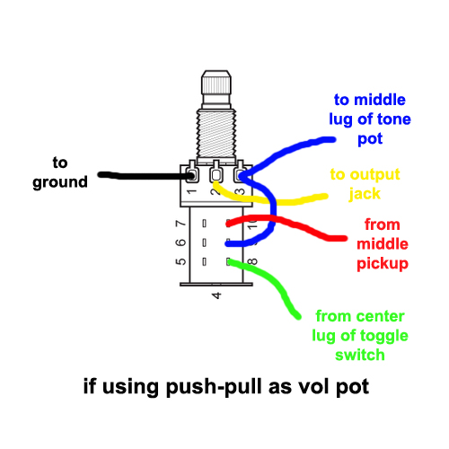 Coil Push Pull Pot Wiring Diagram Besides Strat With Push Pull ...