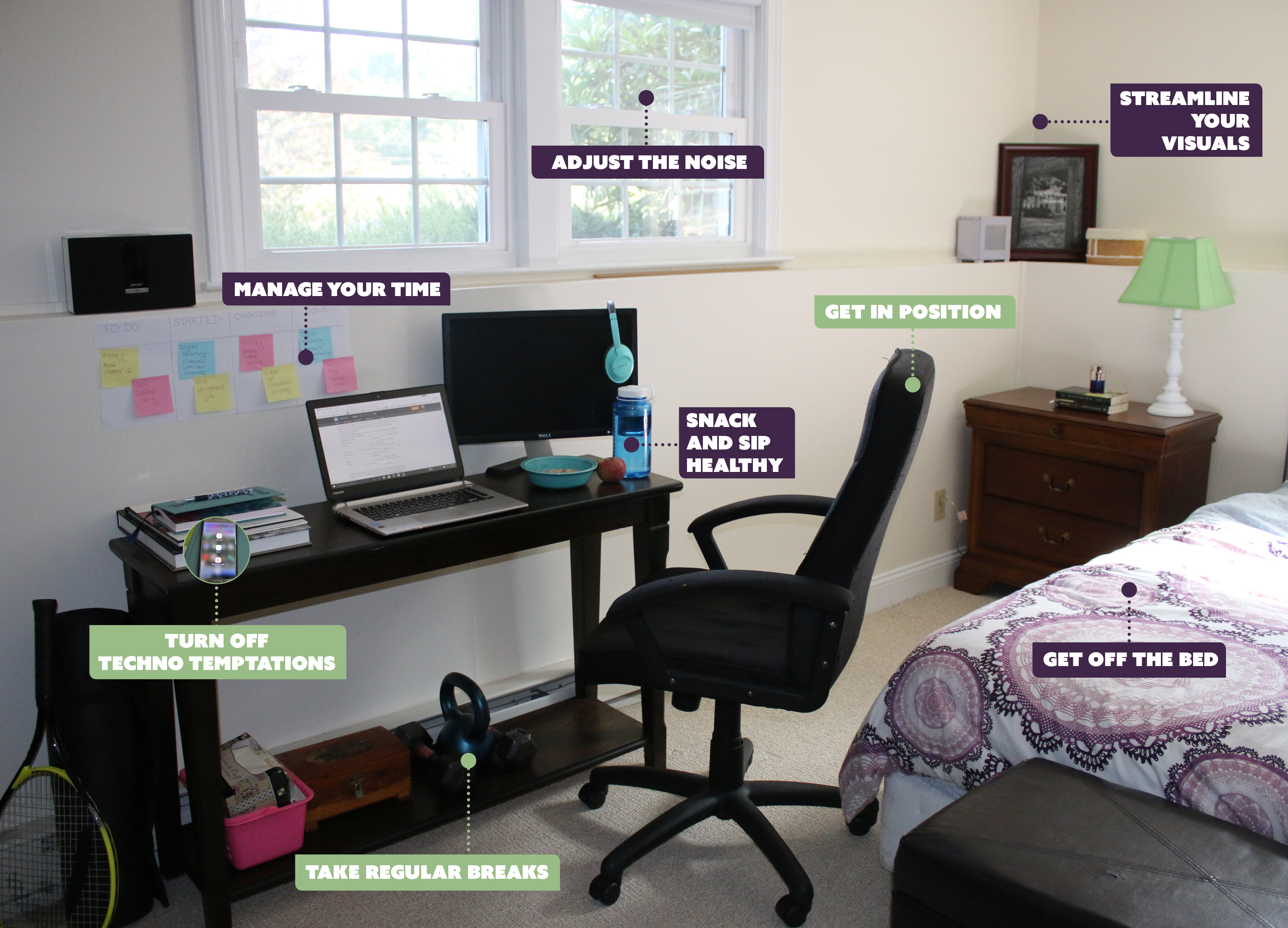 Ideal study space