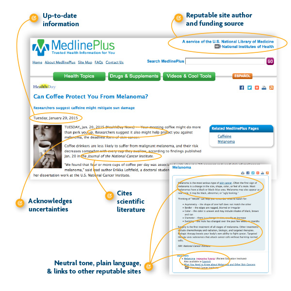 Health Advice Website Diagram