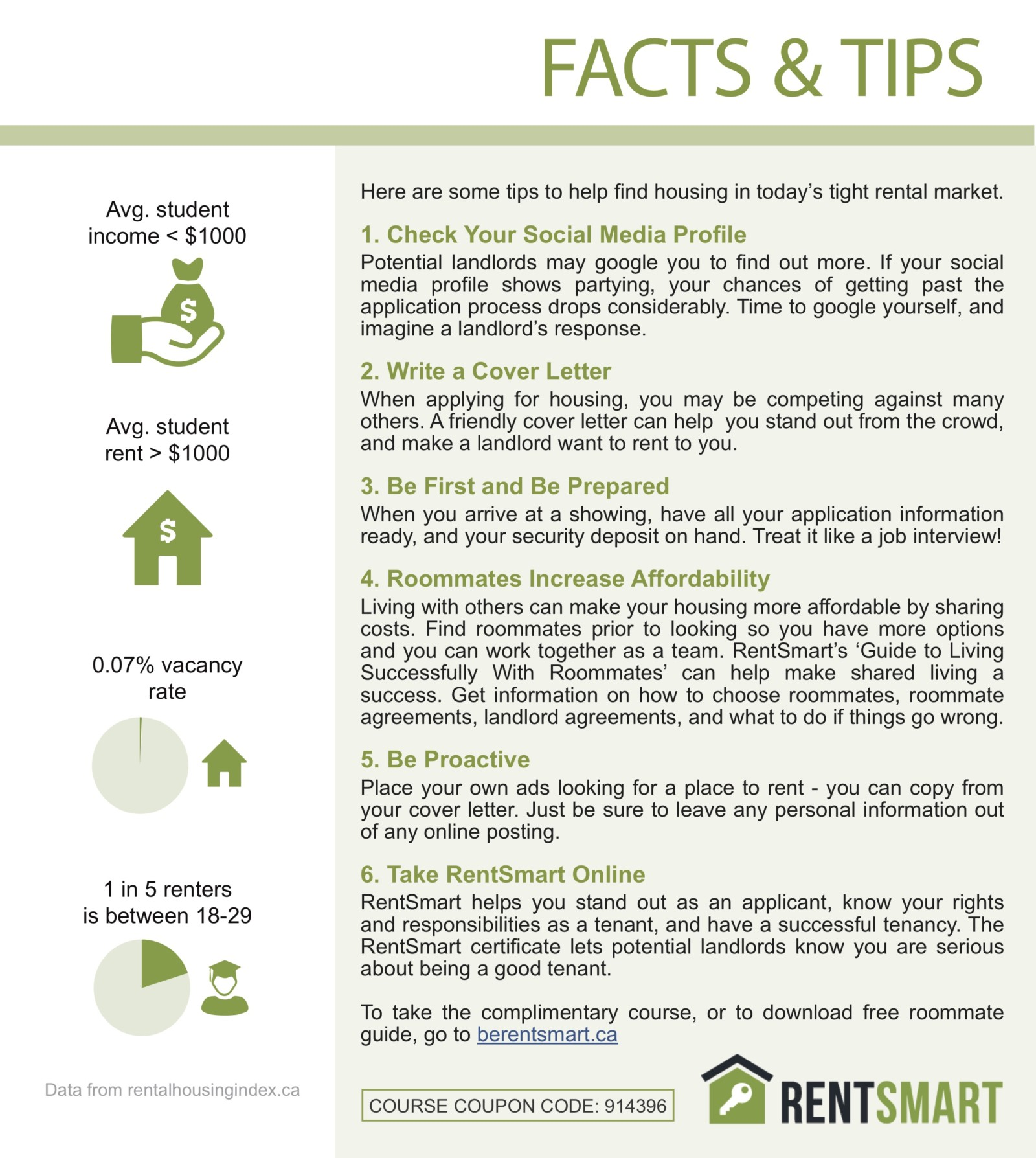 Facts & Tips on Finding Housing