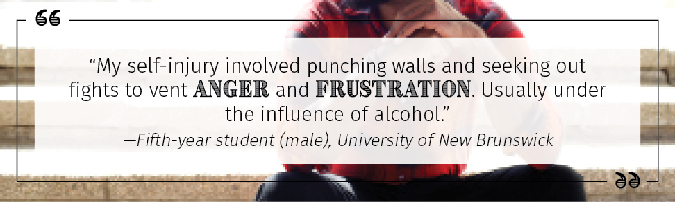 """My self-injury involved punching walls and seeking out fights to vent anger and frustration. Usually under the influence of alcohol."" says a fifth-year student (male), University of New Brunswick"