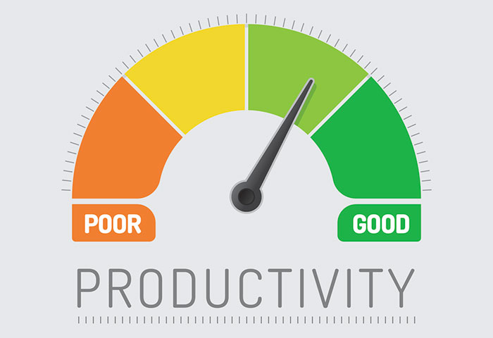 Productivity meter reading from poor to good