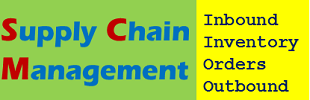 Store Supply Chain Management