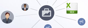 Facebook dynamic product tools