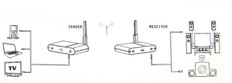 ca be 3 5mm audio diagram wiring diagram schematic