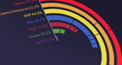 Can data predict the UK election?  thumbnail