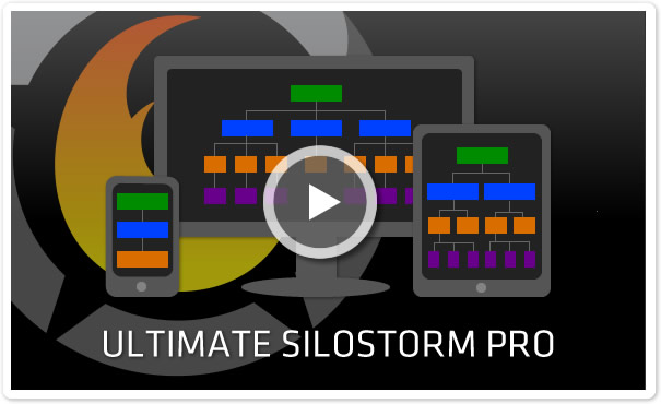 Ultimate SiloStorm Pro - WordPress Silo Theme
