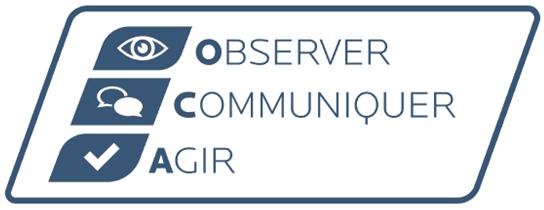 OCA : Observer-Communiquer-Agir en SST pour les équipes de travail