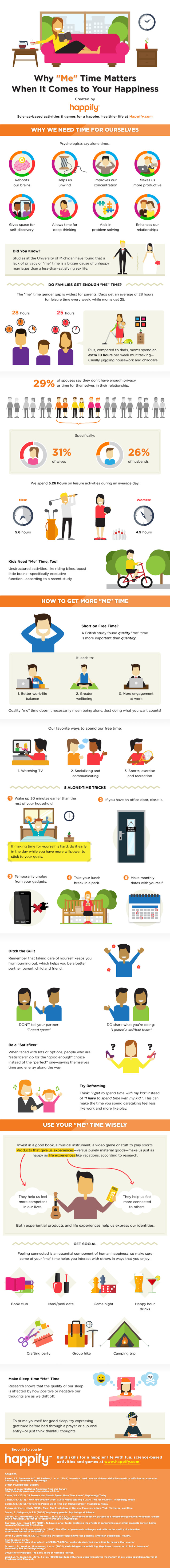 Me Time Infographic