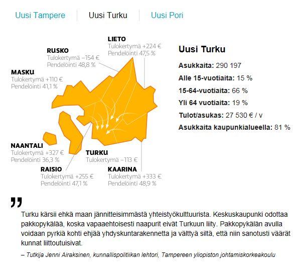 Uusi Pakko Turku  Naantalin Sosialidemokraatit