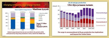2WEO+2012+Kysynta+ja+USA+.jpg