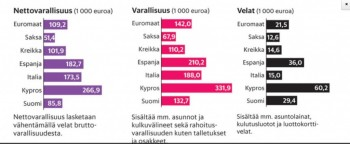 Euroallueenvarallisuus20130411.JPG