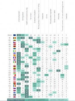 Eurobarometrimaittain20170804.JPG
