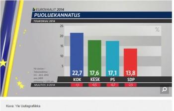 EurovaalikannatusYle20140521.JPG
