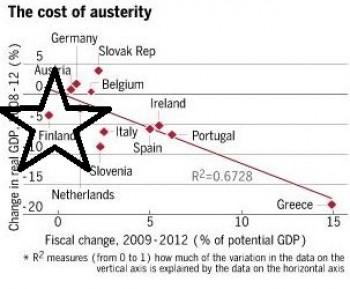 FiscalcostofausterityWolf20130227.JPG