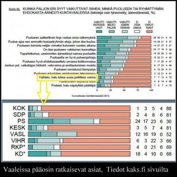 KunnallisvaalienvalintaperusteetKaks20130107.jpg