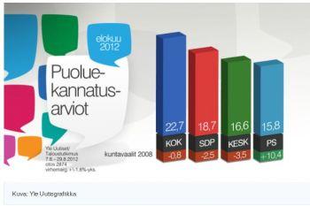 Kunnallisvaalikannatus+20120901.JPG