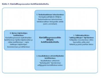KuntaliitostenkehittC3A4minen20131011.JPG