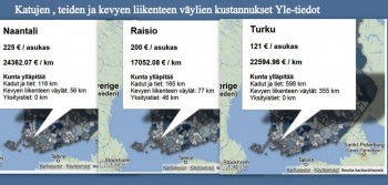 Liikenneevulakustannukset2012jpg.jpg