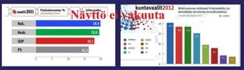 MTV+tuloksia+2011+ja+2012.jpg