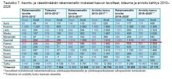 Maltavoitteet20142025.JPG