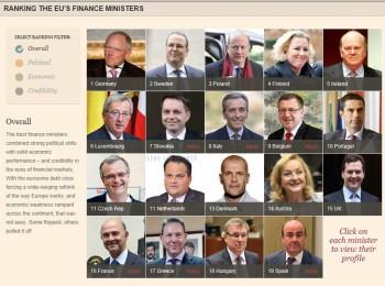 Ministeriranking+FT+20121121.JPG