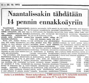 NaantalintalousA1972.jpg