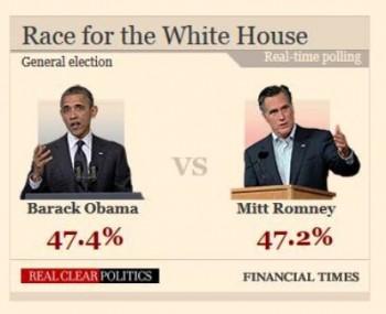Obama+Romney+20121103.JPG