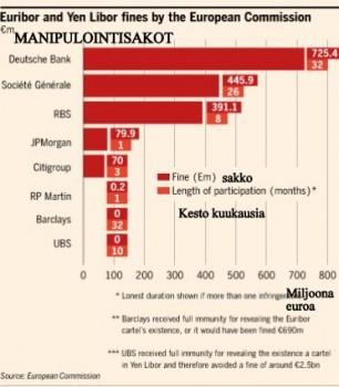 Pankkiiensakot20131204.JPG