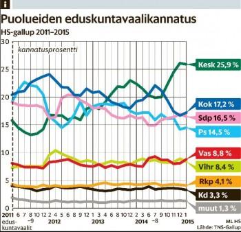 PuolueidenkannatusHs20150121.JPG