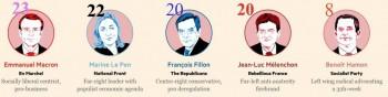 Ranskanpresidenttivaalit20170417.JPG